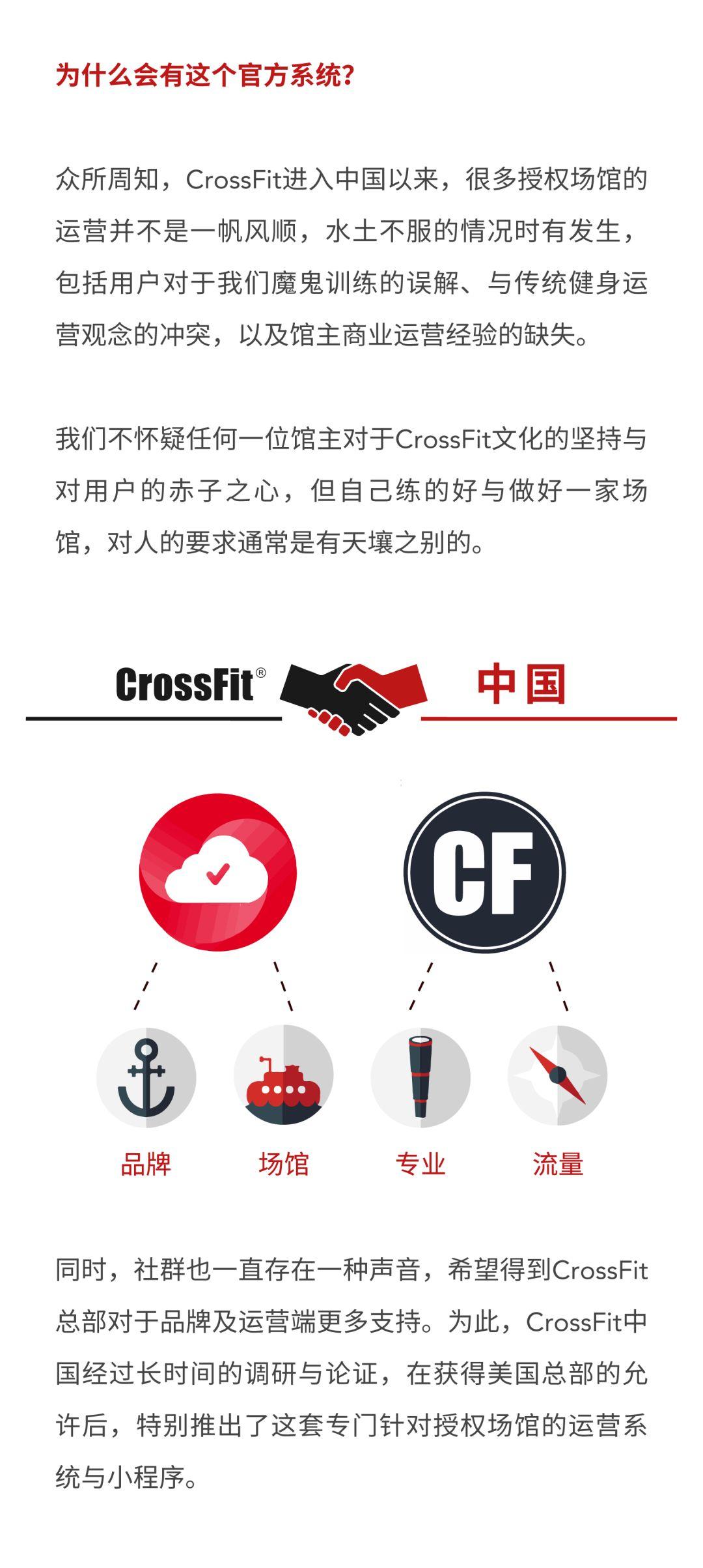 为什么我们要使用CrossFit官方系统
