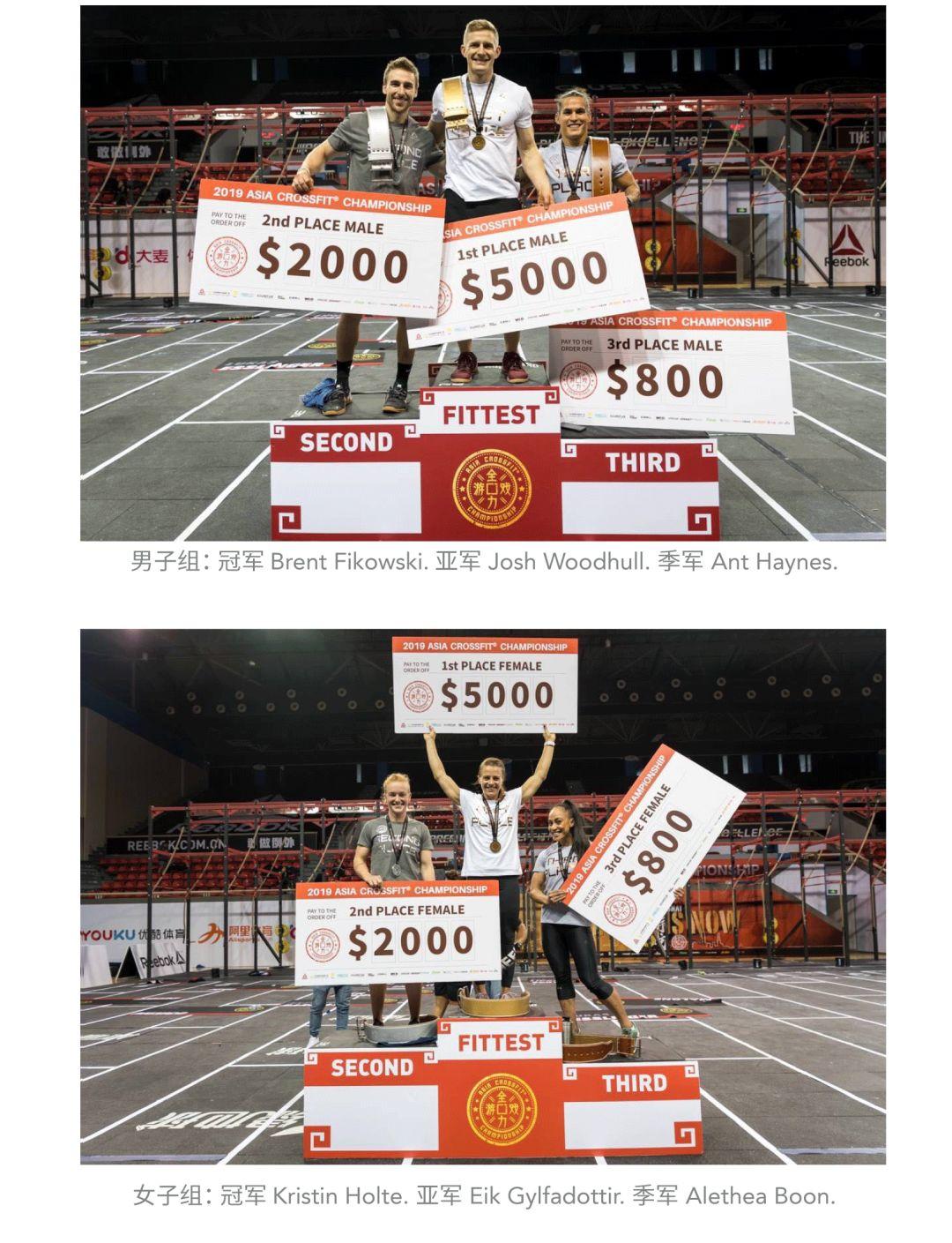 全力争胜!Asia CrossFit Championship爆燃开场